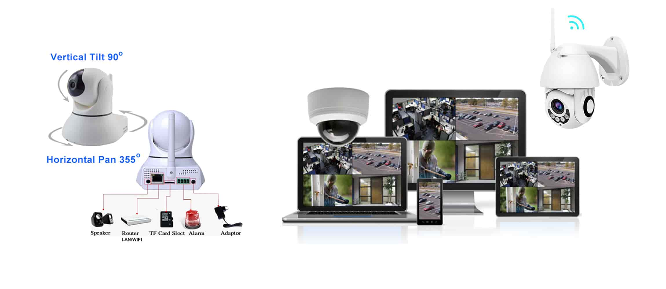 IP Camera Survellience Services